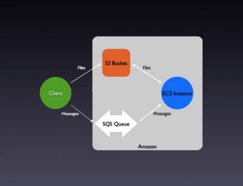 Amazon Brings S3 – Perfect for Massive Data Storage on a ColdFusion Website
